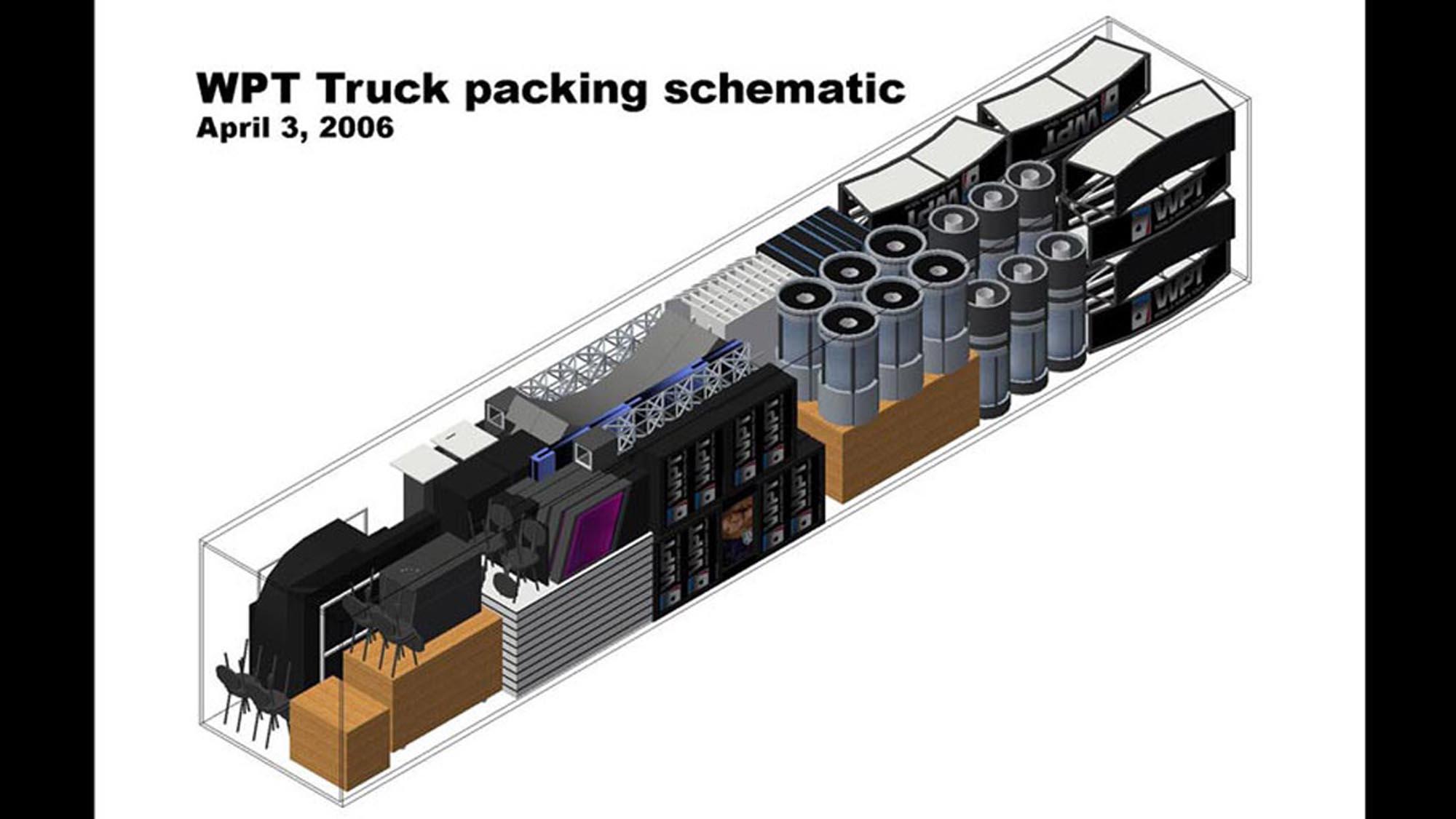 WPT-05-smsized